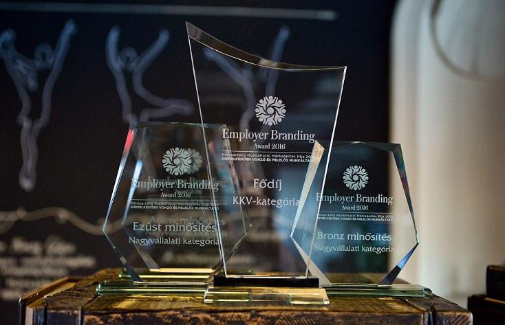 Meghosszabbított nevezés! – Employer Branding Award 2019