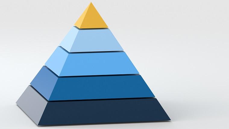 Maslow-piramis: Mi motivál és miért? (régi és új modell)